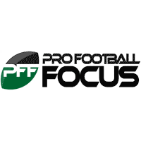 Pro Football Focus Coupons & Promo Codes